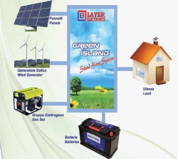 automatinės-hibridines-energijos-kaupimo-sistemos_1
